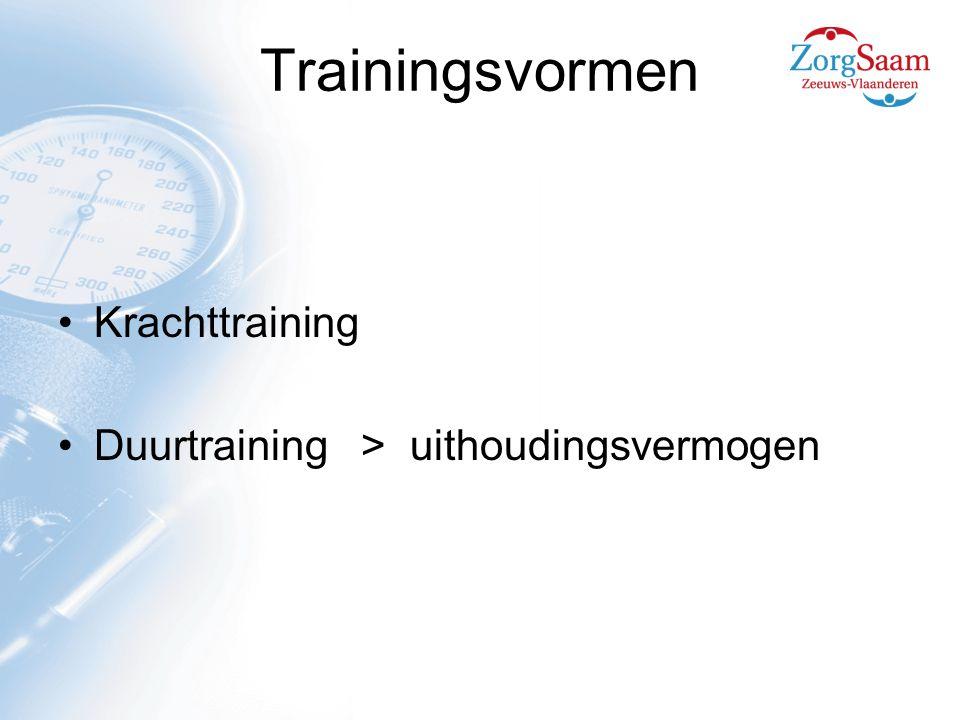 Trainingsvormen Krachttraining Duurtraining > uithoudingsvermogen