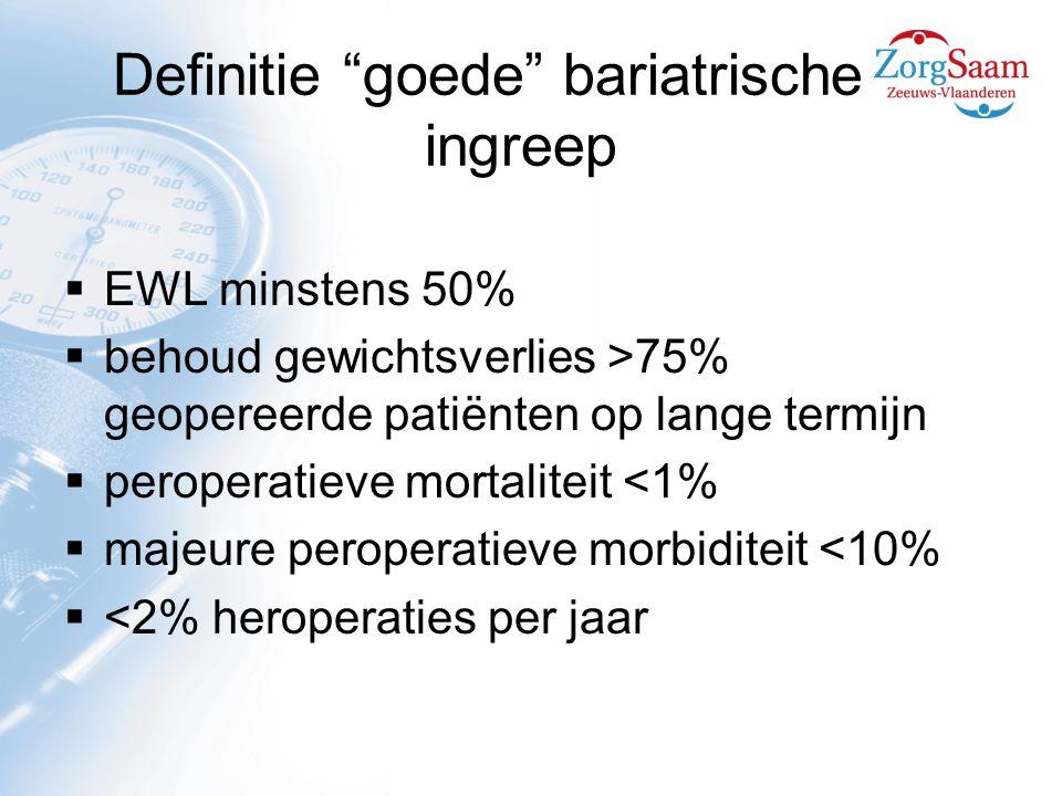 Definitie goede bariatrische ingreep  EWL minstens 50%  behoud gewichtsverlies >75% geopereerde patiënten op lange termijn  peroperatieve mortaliteit <1%  majeure peroperatieve morbiditeit <10%  <2% heroperaties per jaar