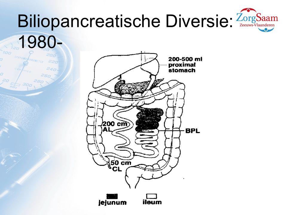 Biliopancreatische Diversie: 1980-