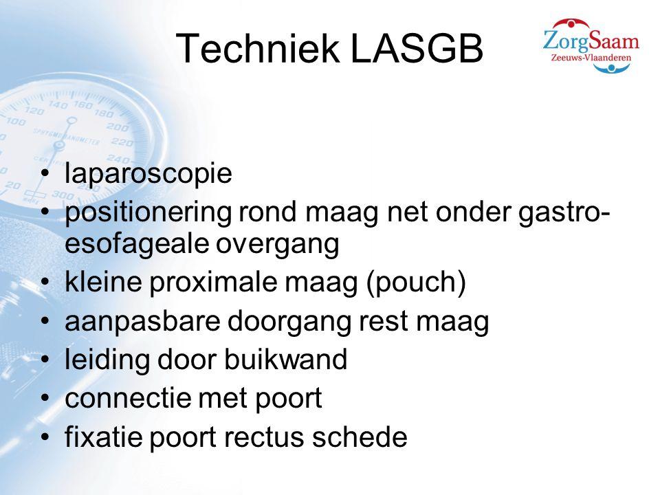 Techniek LASGB laparoscopie positionering rond maag net onder gastro- esofageale overgang kleine proximale maag (pouch) aanpasbare doorgang rest maag leiding door buikwand connectie met poort fixatie poort rectus schede