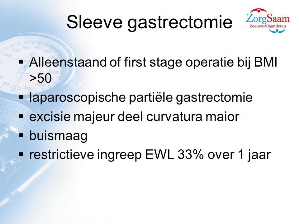 Sleeve gastrectomie  Alleenstaand of first stage operatie bij BMI >50  laparoscopische partiële gastrectomie  excisie majeur deel curvatura maior  buismaag  restrictieve ingreep EWL 33% over 1 jaar