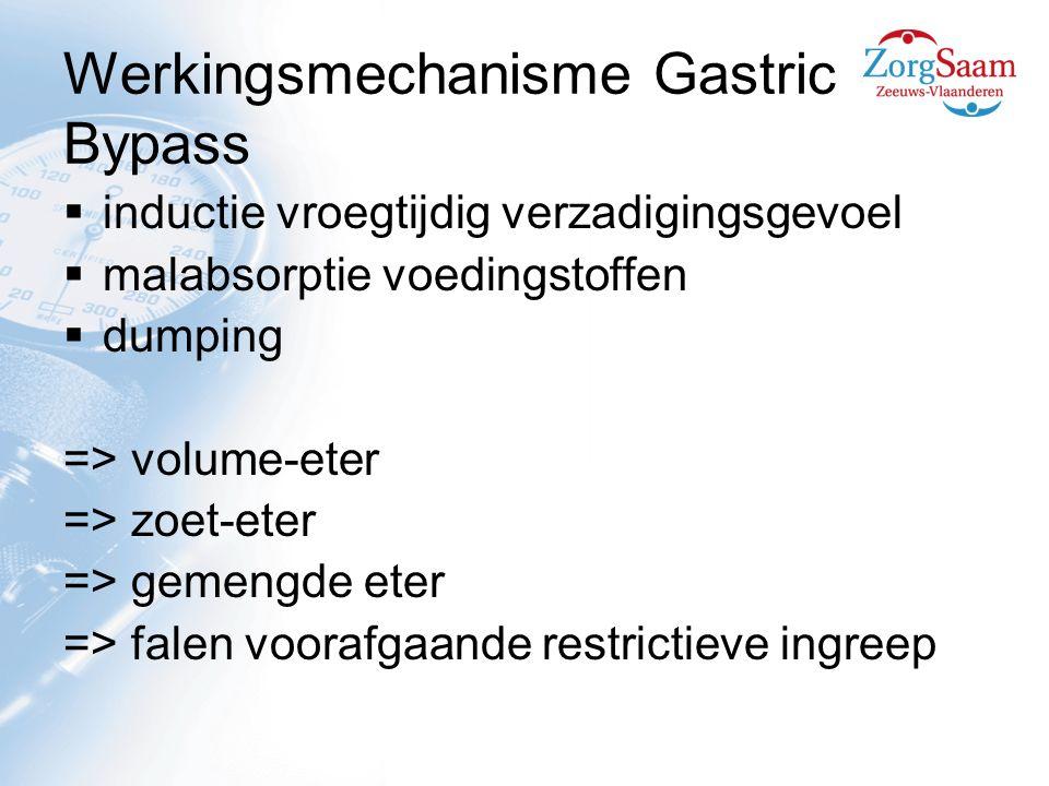 Werkingsmechanisme Gastric Bypass  inductie vroegtijdig verzadigingsgevoel  malabsorptie voedingstoffen  dumping => volume-eter => zoet-eter => gemengde eter => falen voorafgaande restrictieve ingreep
