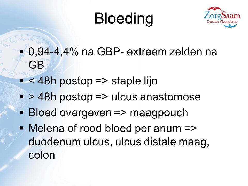 Bloeding  0,94-4,4% na GBP- extreem zelden na GB  staple lijn  > 48h postop => ulcus anastomose  Bloed overgeven => maagpouch  Melena of rood bloed per anum => duodenum ulcus, ulcus distale maag, colon