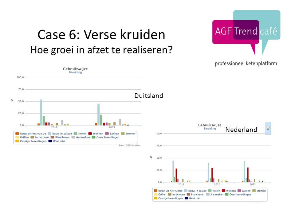 Case 6: Verse kruiden Hoe groei in afzet te realiseren Duitsland Nederland