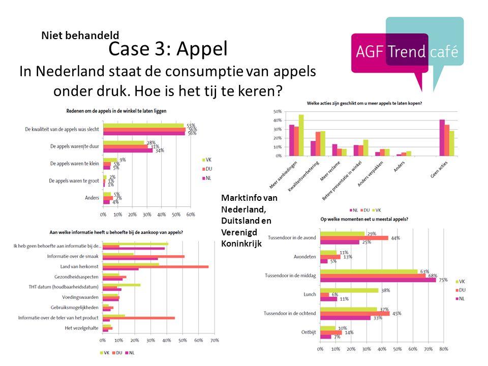 Case 3: Appel In Nederland staat de consumptie van appels onder druk.