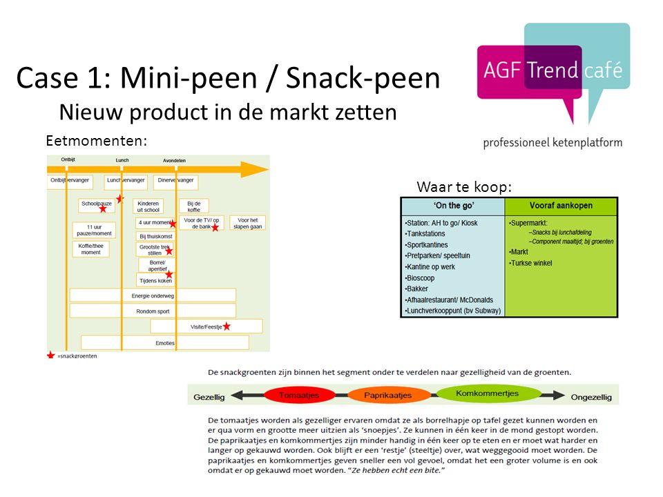 Case 1: Mini-peen / Snack-peen Nieuw product in de markt zetten Eetmomenten: Waar te koop: