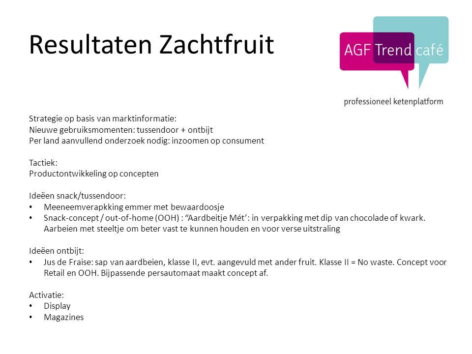 Case 5: Witlof Hoe de consumptiedaling in Nederland tegen te gaan? Roerbakken niet bekend