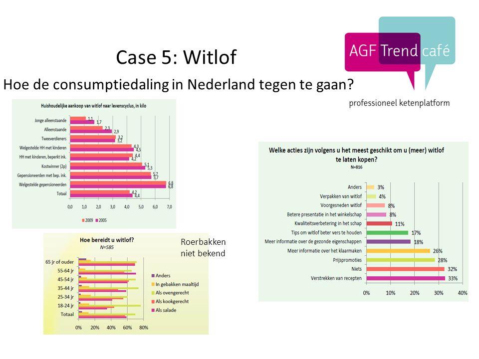 'Met lof geslaagd' 1 Analyse marktinformatie: Lof wordt weinig gegeten door alleenstaanden en tweeverdieners.