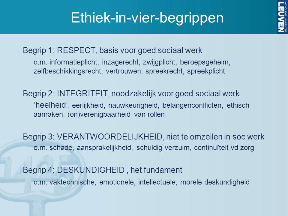 Ethiek-in-vier-begrippen Begrip 1: RESPECT, basis voor goed sociaal werk o.m. informatieplicht, inzagerecht, zwijgplicht, beroepsgeheim, zelfbeschikki
