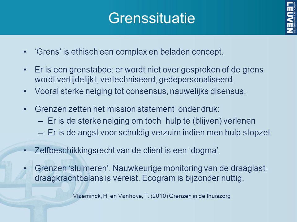 Grenssituatie 'Grens' is ethisch een complex en beladen concept. Er is een grenstaboe: er wordt niet over gesproken of de grens wordt vertijdelijkt, v