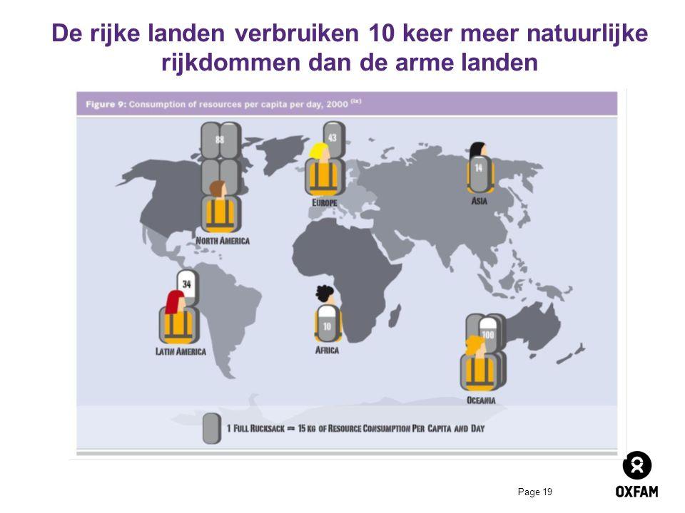 Page 19 De rijke landen verbruiken 10 keer meer natuurlijke rijkdommen dan de arme landen
