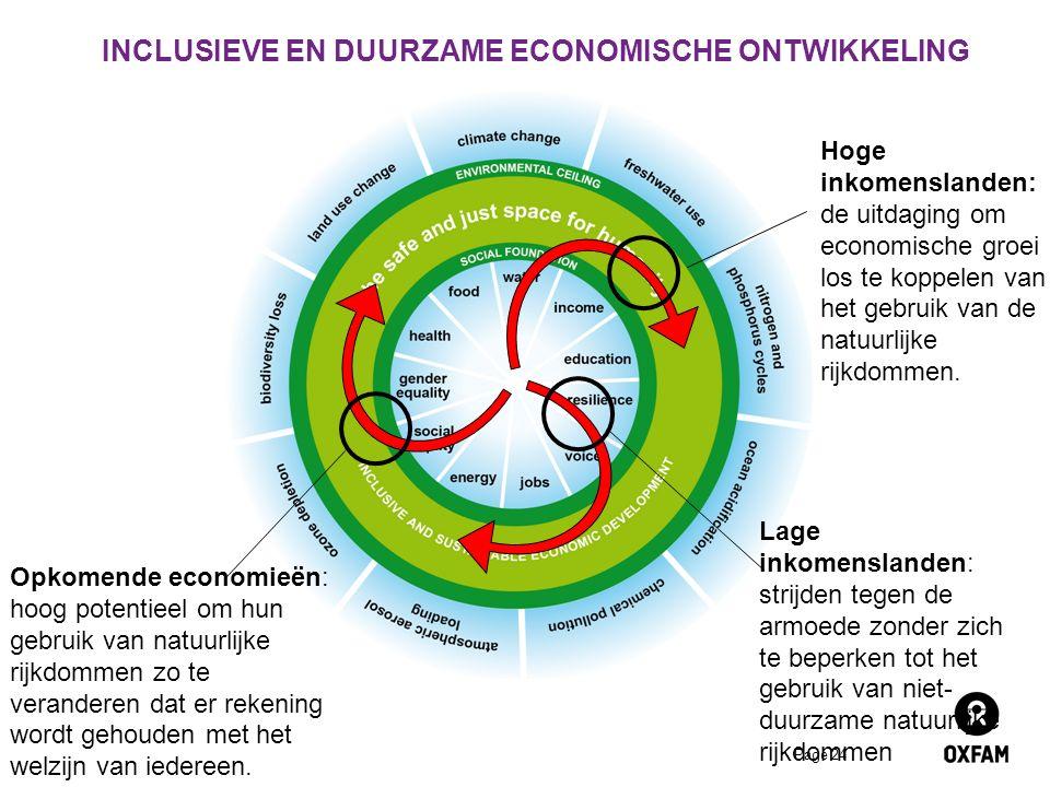 Page 24 Lage inkomenslanden: strijden tegen de armoede zonder zich te beperken tot het gebruik van niet- duurzame natuurlijke rijkdommen Hoge inkomenslanden: de uitdaging om economische groei los te koppelen van het gebruik van de natuurlijke rijkdommen.