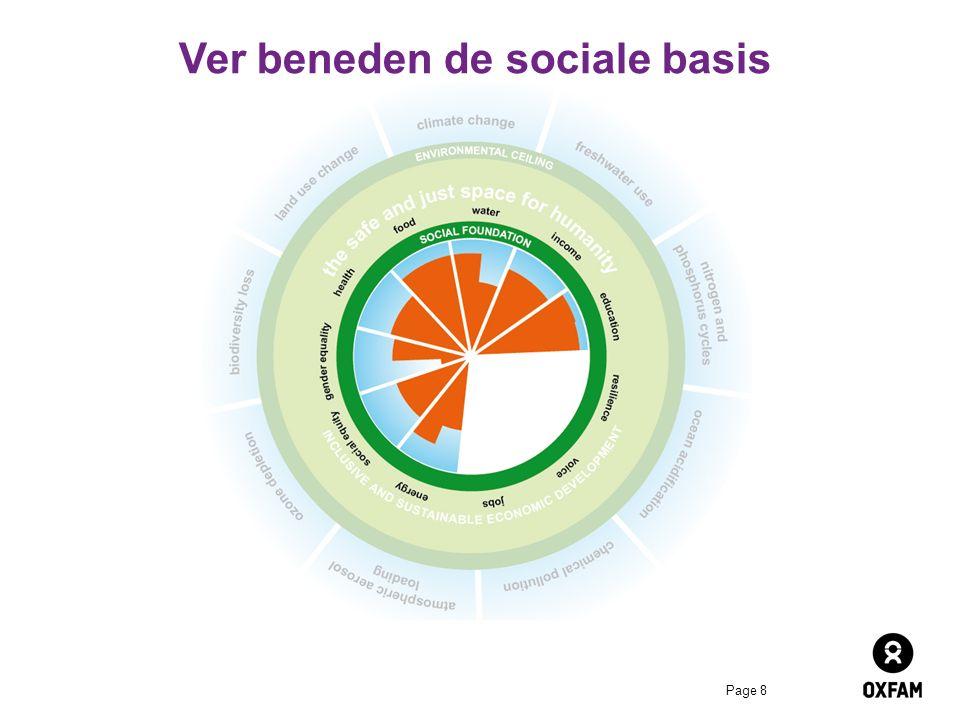Page 9 DE SOCIALE BASIS = 11 sociale prioriteiten (gekozen door de regeringen met het oog op Rio +20): voedselveiligheid, inkomen, water, gezondheid, onderwijs, enz.