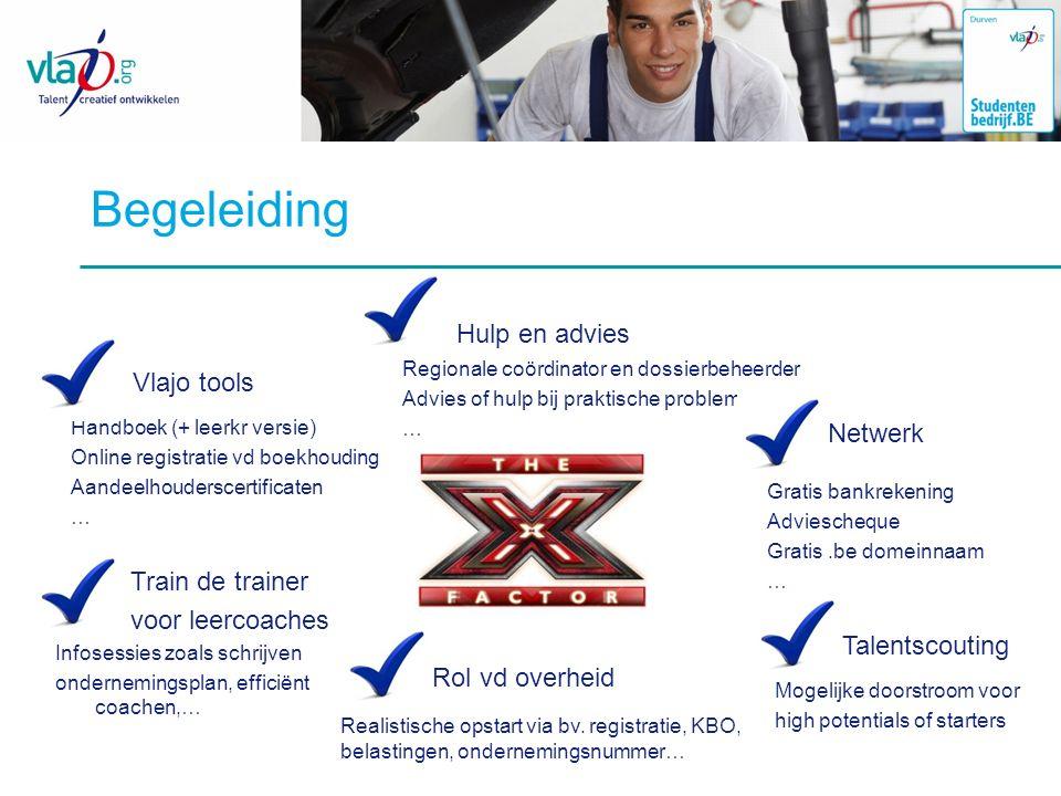 Begeleiding Netwerk Gratis bankrekening Adviescheque Gratis.be domeinnaam … Vlajo tools Handboek (+ leerkr versie) Online registratie vd boekhouding A