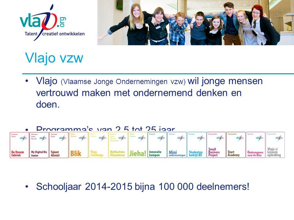 Vlajo vzw Vlajo (Vlaamse Jonge Ondernemingen vzw) wil jonge mensen vertrouwd maken met ondernemend denken en doen. Programma's van 2,5 tot 25 jaar. Sc