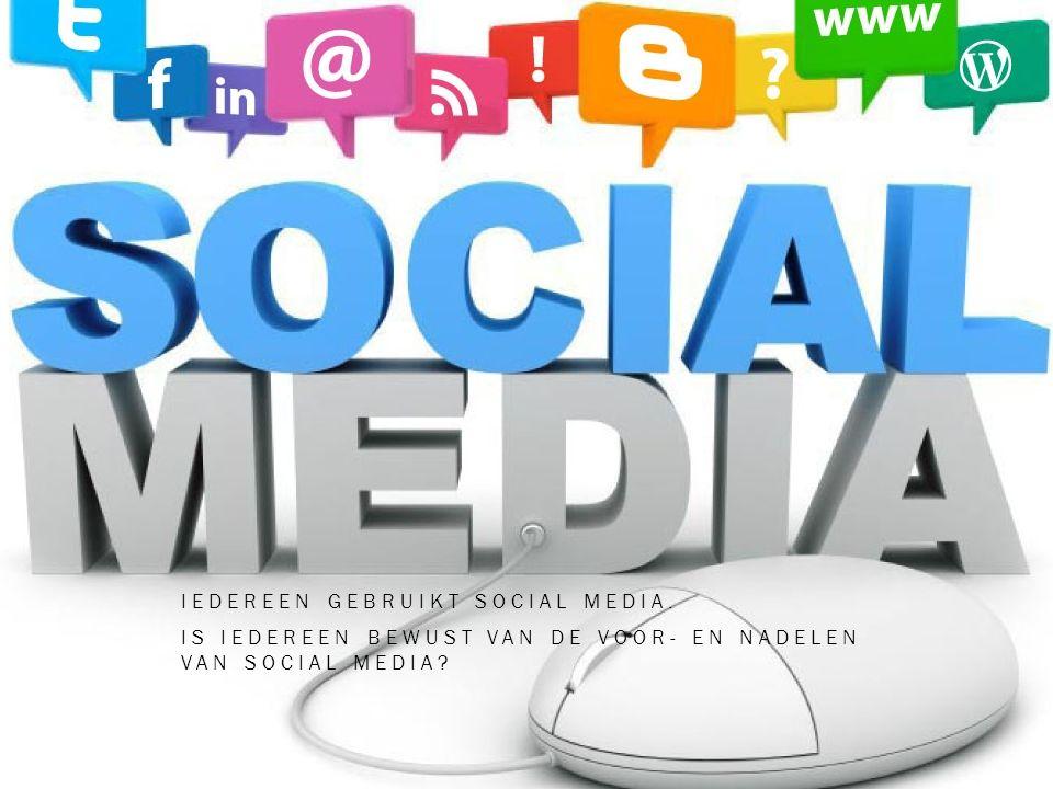 WAT IS SOCIAL MEDIA.