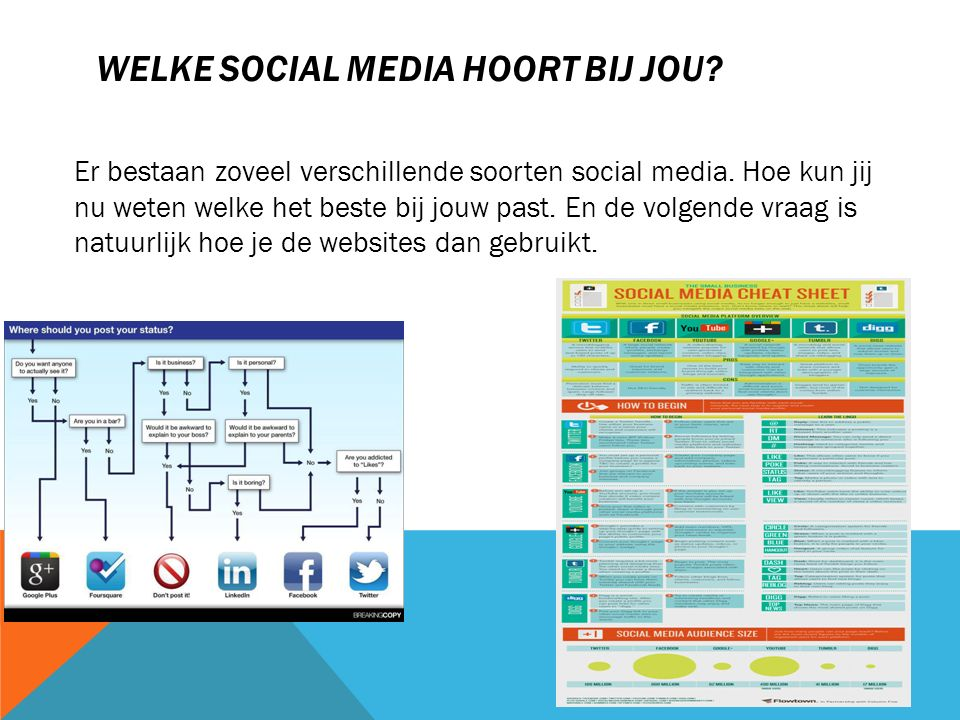WELKE SOCIAL MEDIA HOORT BIJ JOU? Er bestaan zoveel verschillende soorten social media. Hoe kun jij nu weten welke het beste bij jouw past. En de volg