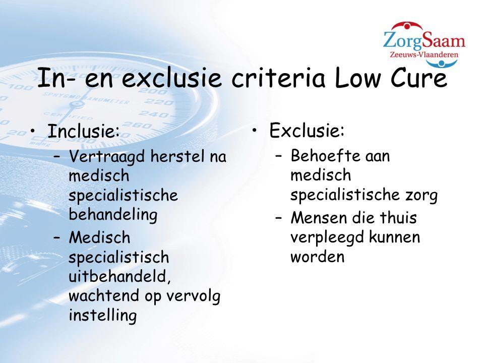 In- en exclusie criteria Low Cure Inclusie: –Vertraagd herstel na medisch specialistische behandeling –Medisch specialistisch uitbehandeld, wachtend op vervolg instelling Exclusie: –Behoefte aan medisch specialistische zorg –Mensen die thuis verpleegd kunnen worden