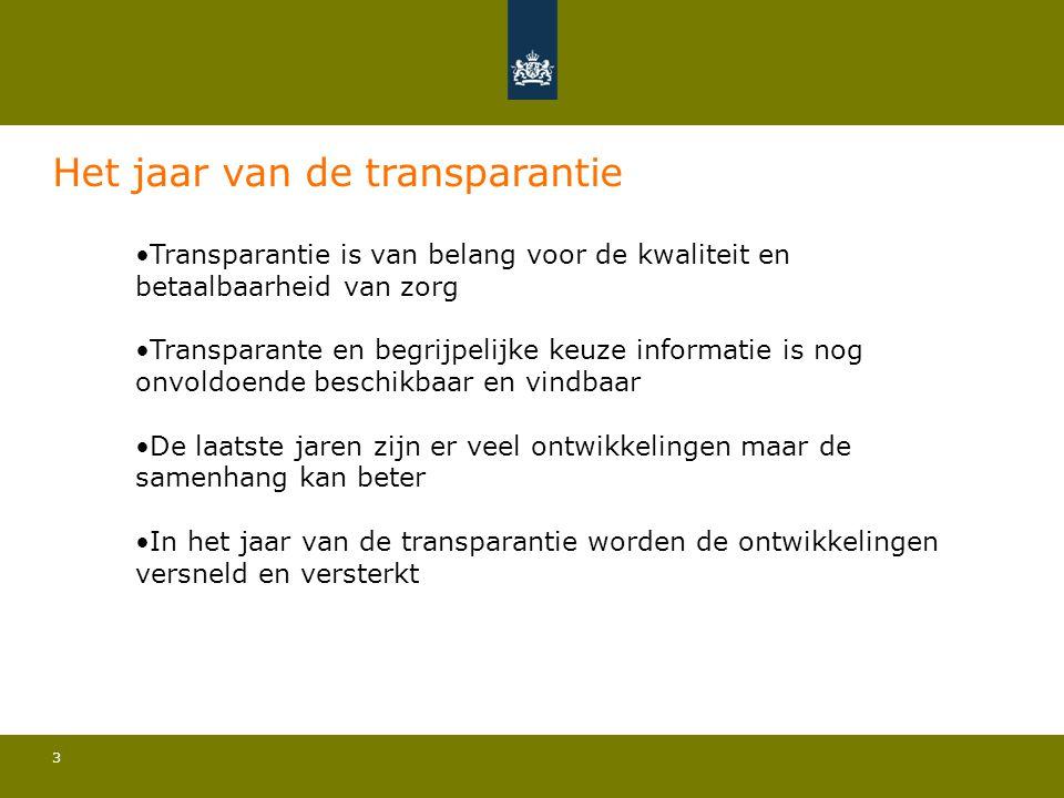 3 Het jaar van de transparantie Transparantie is van belang voor de kwaliteit en betaalbaarheid van zorg Transparante en begrijpelijke keuze informati