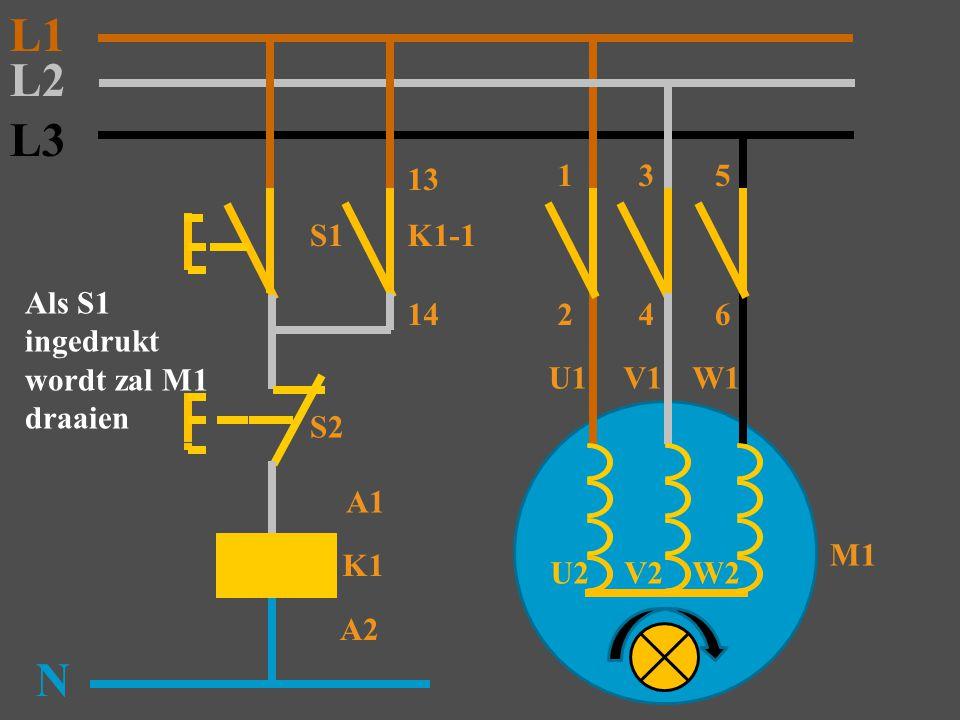 L3 S1 K1 N S2 K1-1 13 14 M1 2 A1 A2 Als S2 ingedrukt wordt zal M1 stoppen met draaien L2 L1 135 46 U1V1W1 W2 V2 U2