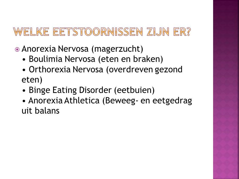  Anorexia Nervosa (magerzucht) Boulimia Nervosa (eten en braken) Orthorexia Nervosa (overdreven gezond eten) Binge Eating Disorder (eetbuien) Anorexi