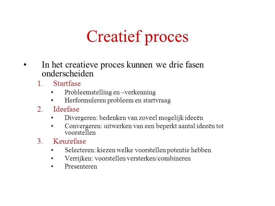 Creatief denken 1 2 Divergeren - convergeren © Piet van den Boom - PRFCT