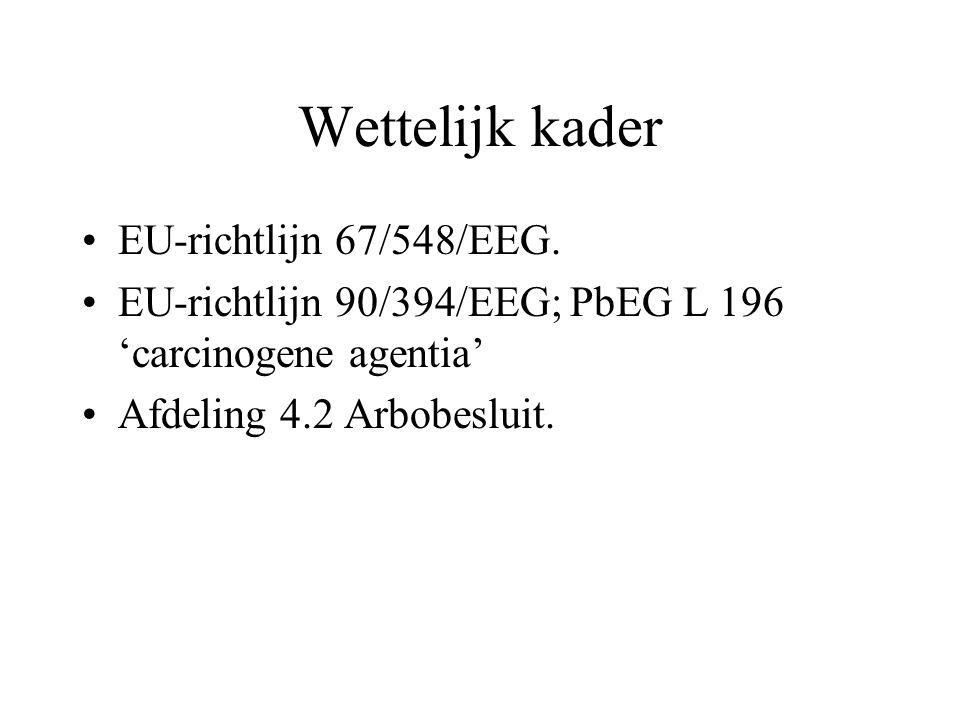 Wettelijk kader EU-richtlijn 67/548/EEG. EU-richtlijn 90/394/EEG; PbEG L 196 'carcinogene agentia' Afdeling 4.2 Arbobesluit.