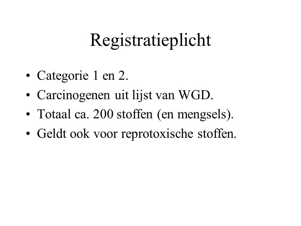 Registratieplicht Categorie 1 en 2. Carcinogenen uit lijst van WGD. Totaal ca. 200 stoffen (en mengsels). Geldt ook voor reprotoxische stoffen.