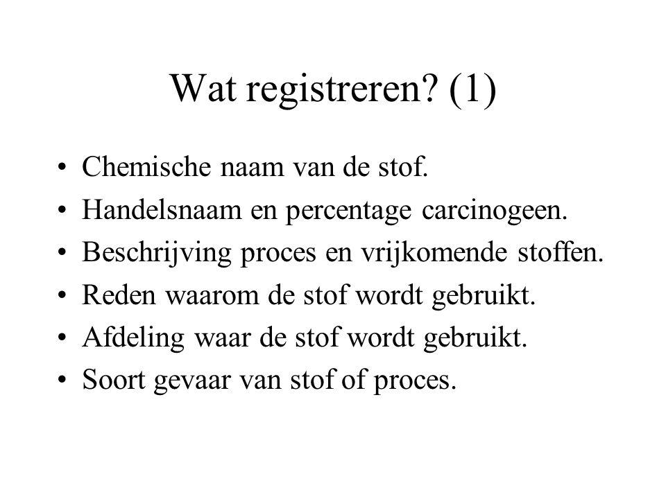 Wat registreren? (1) Chemische naam van de stof. Handelsnaam en percentage carcinogeen. Beschrijving proces en vrijkomende stoffen. Reden waarom de st