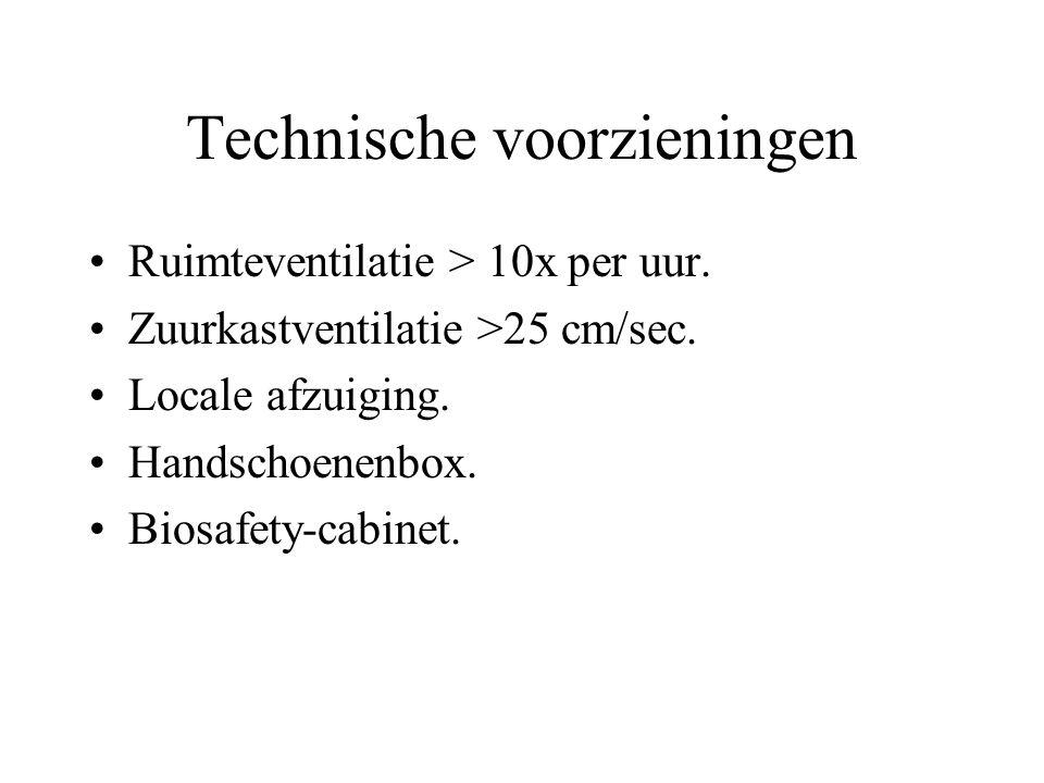Technische voorzieningen Ruimteventilatie > 10x per uur. Zuurkastventilatie >25 cm/sec. Locale afzuiging. Handschoenenbox. Biosafety-cabinet.