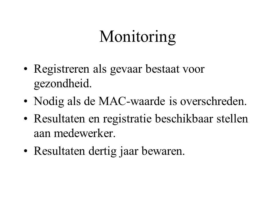 Monitoring Registreren als gevaar bestaat voor gezondheid. Nodig als de MAC-waarde is overschreden. Resultaten en registratie beschikbaar stellen aan