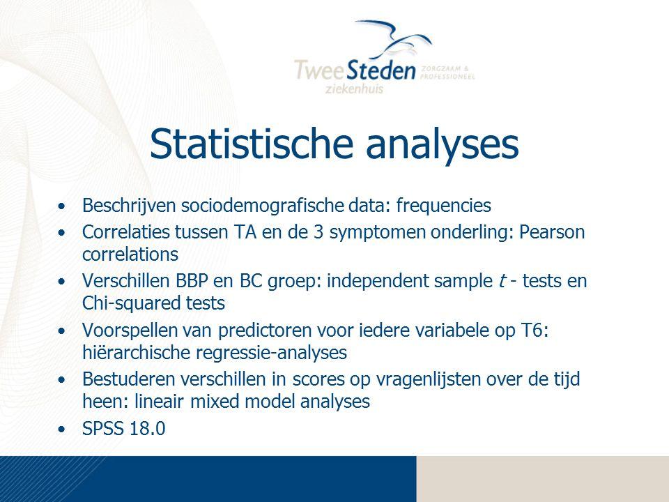 Statistische analyses Beschrijven sociodemografische data: frequencies Correlaties tussen TA en de 3 symptomen onderling: Pearson correlations Verschi
