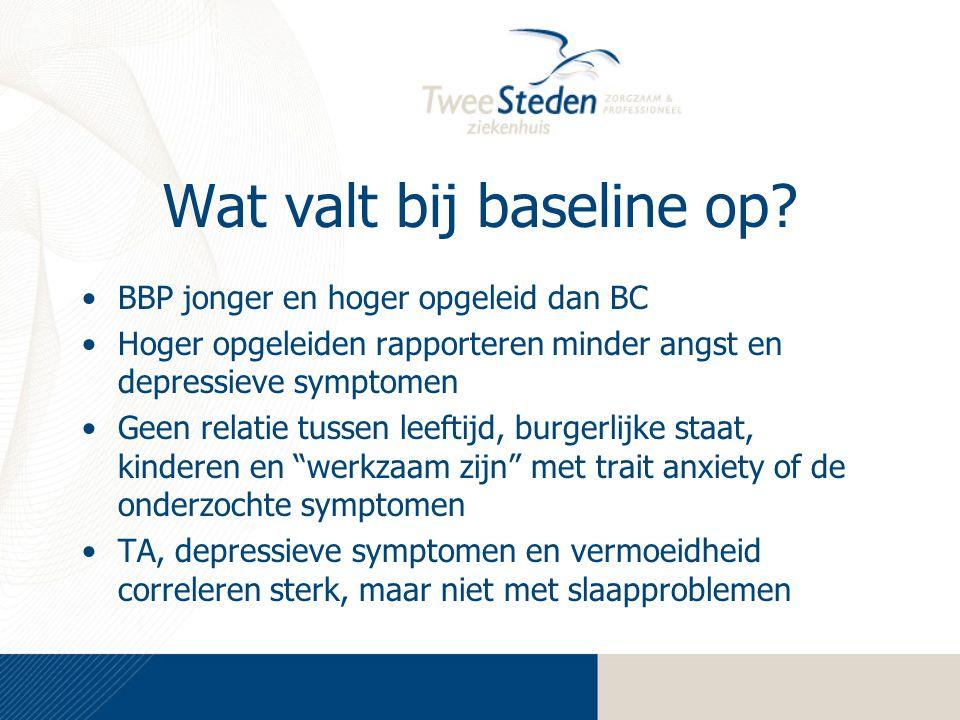 Wat valt bij baseline op? BBP jonger en hoger opgeleid dan BC Hoger opgeleiden rapporteren minder angst en depressieve symptomen Geen relatie tussen l