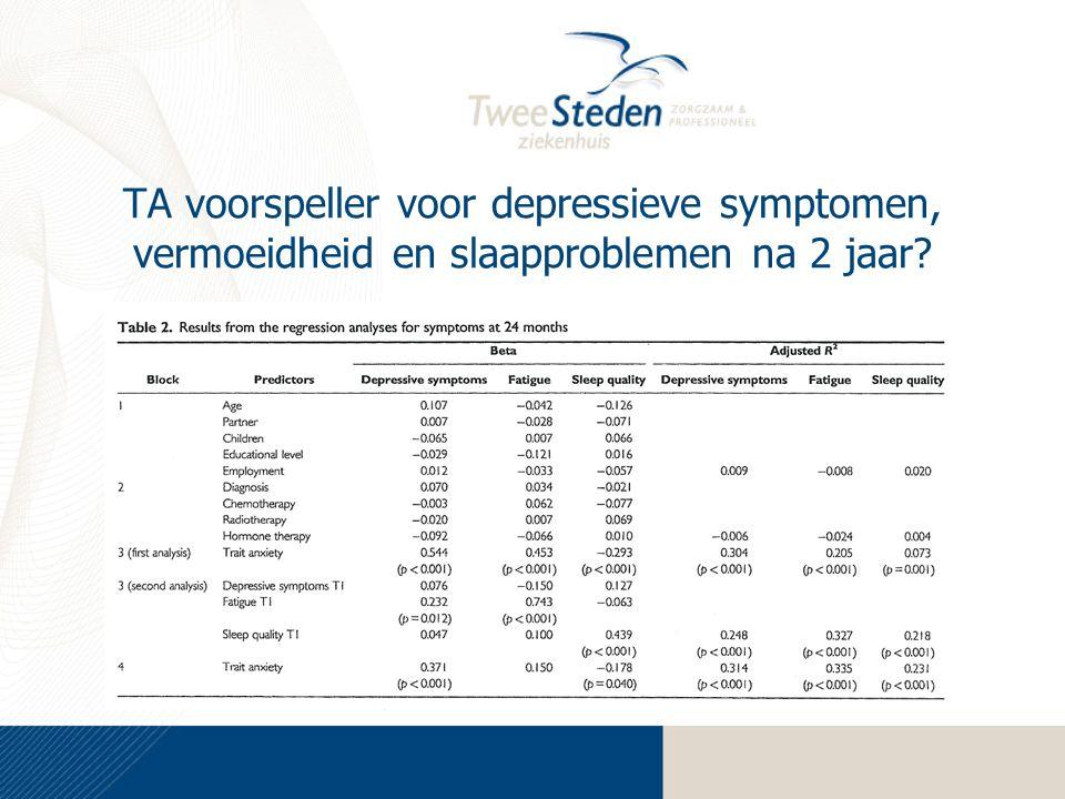 TA voorspeller voor depressieve symptomen, vermoeidheid en slaapproblemen na 2 jaar?