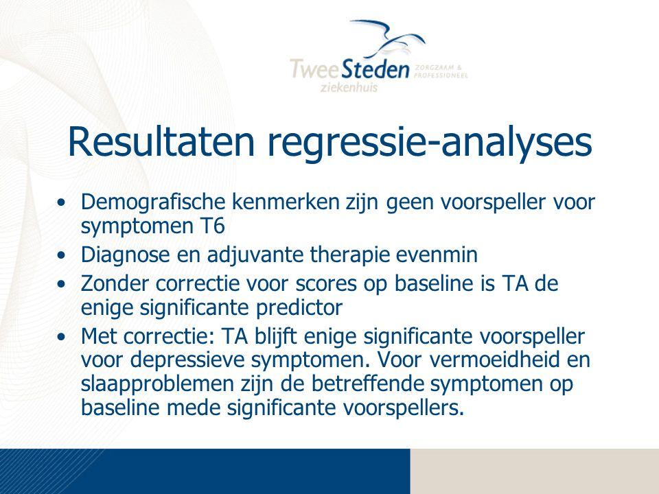 Resultaten regressie-analyses Demografische kenmerken zijn geen voorspeller voor symptomen T6 Diagnose en adjuvante therapie evenmin Zonder correctie