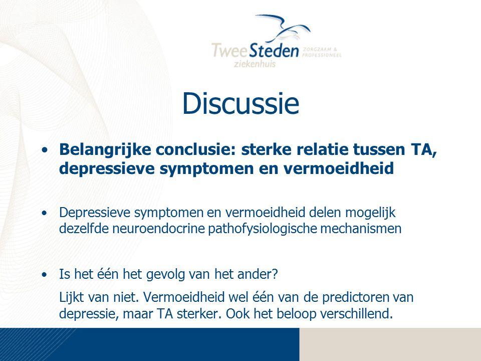 Discussie Belangrijke conclusie: sterke relatie tussen TA, depressieve symptomen en vermoeidheid Depressieve symptomen en vermoeidheid delen mogelijk