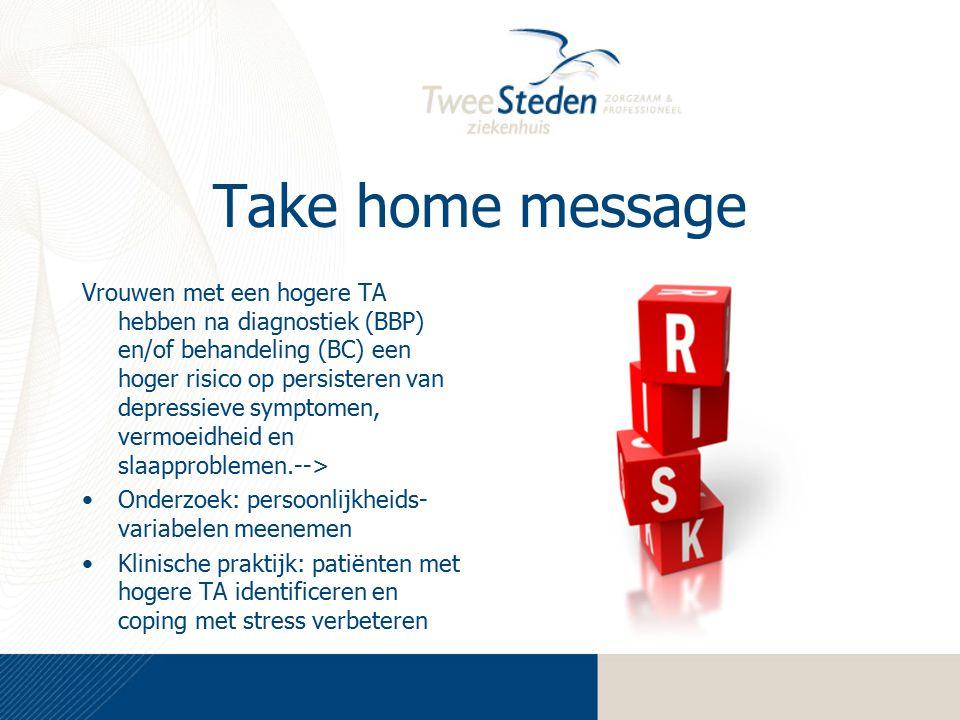 Take home message Vrouwen met een hogere TA hebben na diagnostiek (BBP) en/of behandeling (BC) een hoger risico op persisteren van depressieve symptom