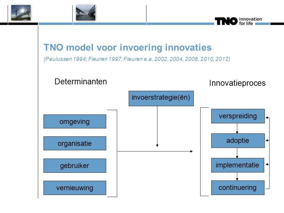 TNO model voor invoering innovaties (Paulussen 1994; Fleuren 1997; Fleuren e.a. 2002, 2004, 2006, 2010, 2012) Determinanten invoerstrategie(ën) omgevi