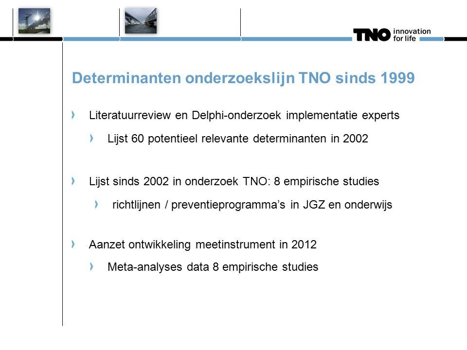 Determinanten onderzoekslijn TNO sinds 1999 Literatuurreview en Delphi-onderzoek implementatie experts Lijst 60 potentieel relevante determinanten in