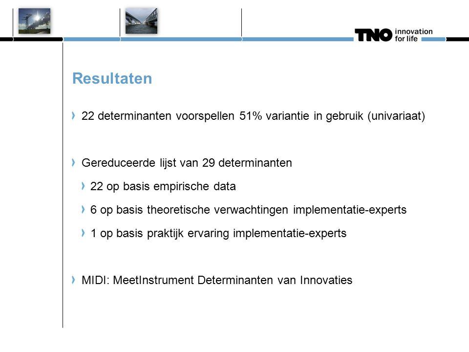 Resultaten 22 determinanten voorspellen 51% variantie in gebruik (univariaat) Gereduceerde lijst van 29 determinanten 22 op basis empirische data 6 op