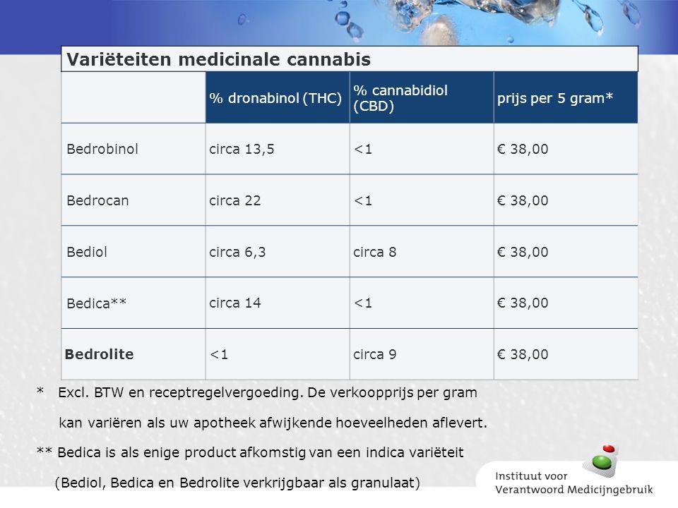 Variëteiten medicinale cannabis % dronabinol (THC) % cannabidiol (CBD) prijs per 5 gram* Bedrobinol circa 13,5<1€ 38,00 Bedrocan circa 22<1€ 38,00 Bed