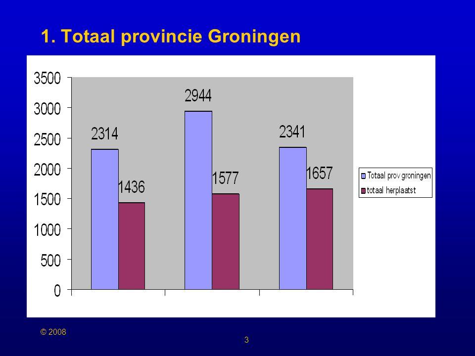 © 2008 3 1. Totaal provincie Groningen