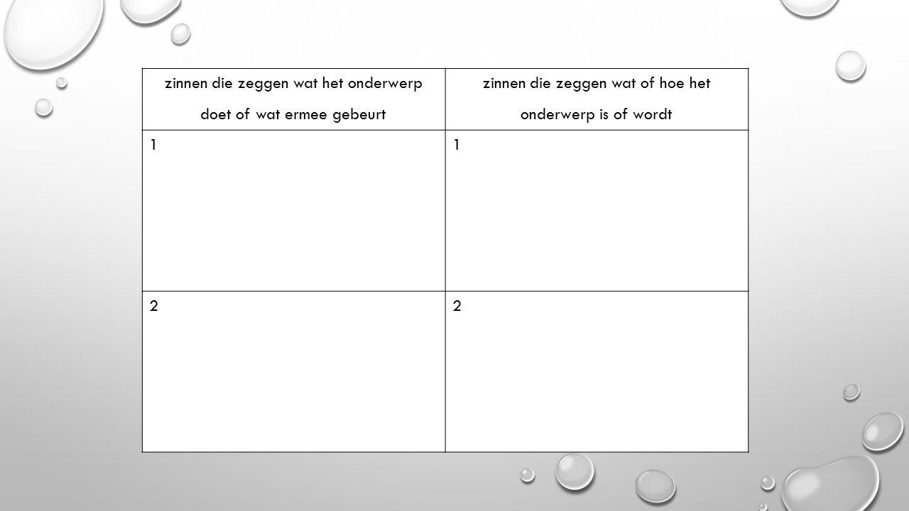 zinnen die zeggen wat het onderwerp doet of wat ermee gebeurt zinnen die zeggen wat of hoe het onderwerp is of wordt 11 22