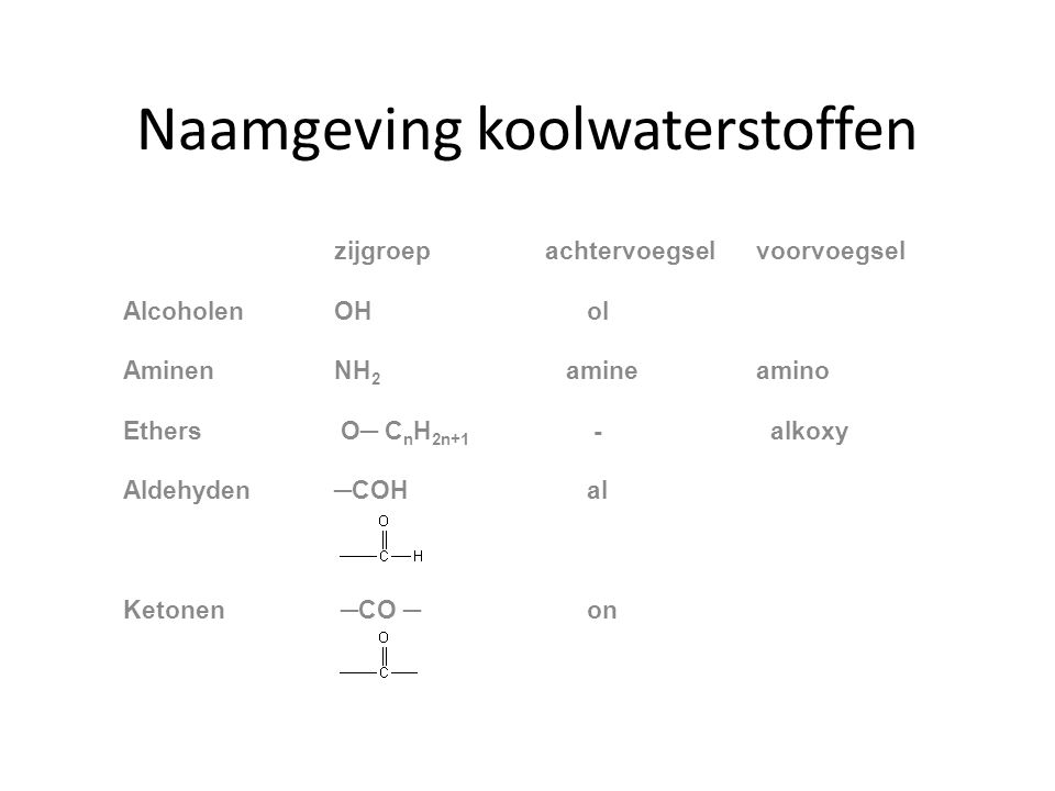 Naamgeving koolwaterstoffen zijgroep achtervoegsel voorvoegsel AlcoholenOH ol AminenNH 2 amine amino Ethers O─ C n H 2n+1 - alkoxy Aldehyden─COH al Ketonen ─CO ─ on