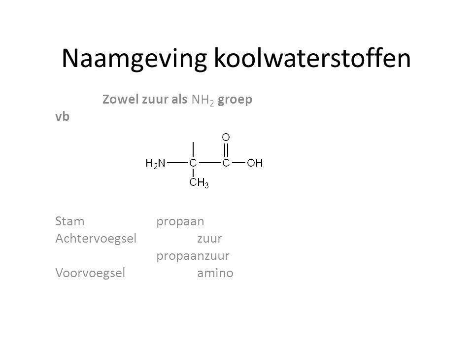 Naamgeving koolwaterstoffen Zowel zuur als NH 2 groep vb Stam propaan Achtervoegsel zuur propaanzuur Voorvoegsel amino