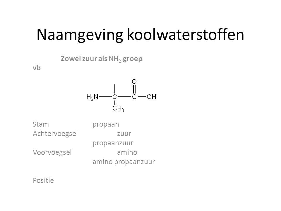 Naamgeving koolwaterstoffen Zowel zuur als NH 2 groep vb Stam propaan Achtervoegsel zuur propaanzuur Voorvoegsel amino amino propaanzuur Positie