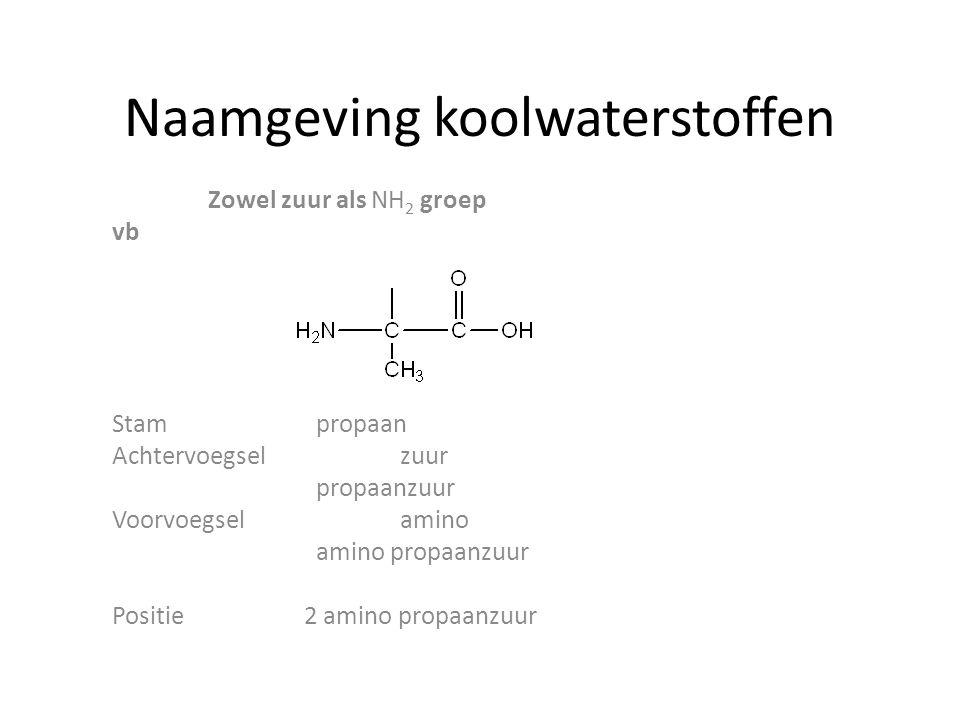 Naamgeving koolwaterstoffen Zowel zuur als NH 2 groep vb Stam propaan Achtervoegsel zuur propaanzuur Voorvoegsel amino amino propaanzuur Positie2 amino propaanzuur
