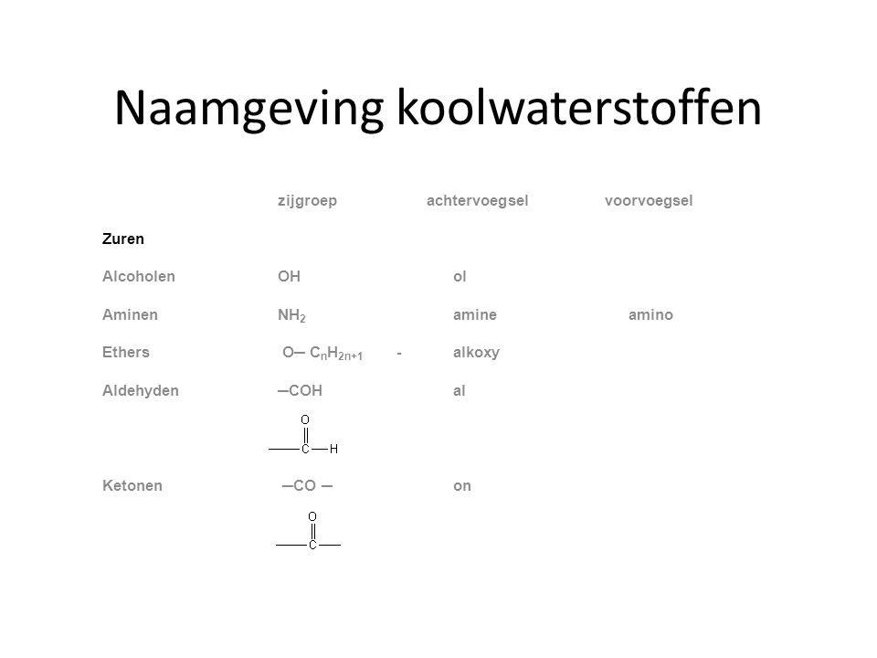 Naamgeving koolwaterstoffen zijgroep achtervoegsel voorvoegsel Zuren AlcoholenOHol AminenNH 2 amine amino Ethers O─ C n H 2n+1 -alkoxy Aldehyden─COH al Ketonen ─CO ─on