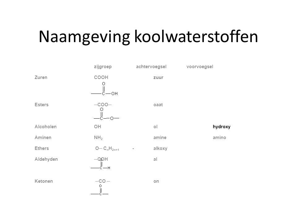 Naamgeving koolwaterstoffen zijgroep achtervoegsel voorvoegsel ZurenCOOHzuur Esters─COO─oaat AlcoholenOHolhydroxy AminenNH 2 amine amino Ethers O─ C n H 2n+1 -alkoxy Aldehyden─COH al Ketonen ─CO ─on