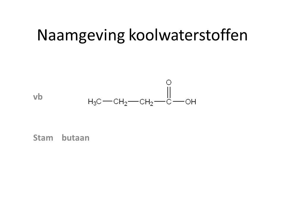 Naamgeving koolwaterstoffen vb Stambutaan Achtervoegsel